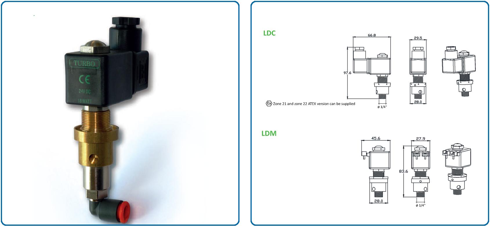 LDM-&-LDC-REMOTE-PILOTS