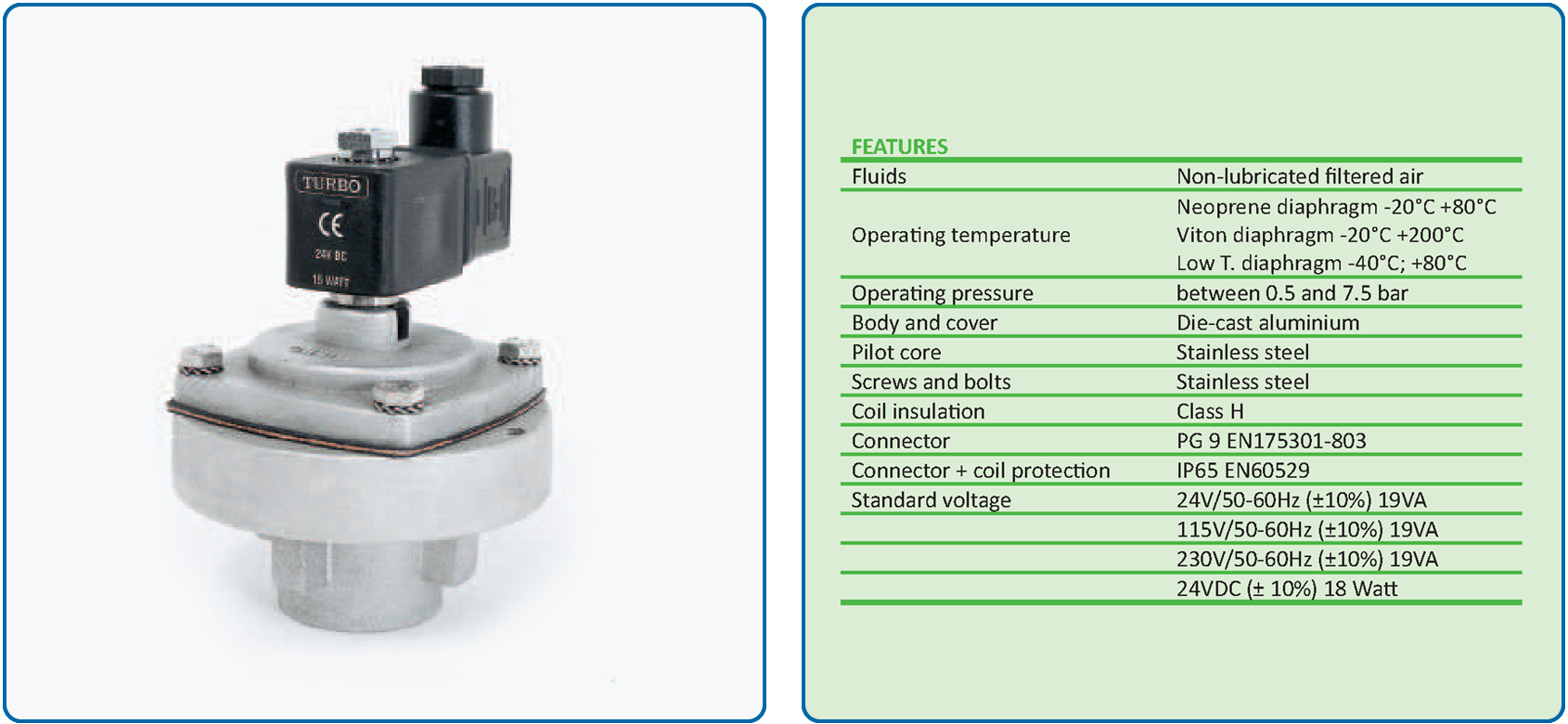 •	TS Series - Global Pulse Valves For Square Tanks